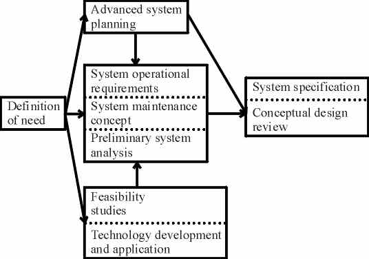 system requirements specification template