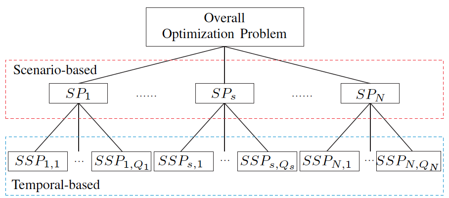 robust control and h infinity optimization tutorial Keywords-optimal control, robust control, multi-objective optimization   introduction  shaping design procedure (lsdp) and an h-infinity  controller.